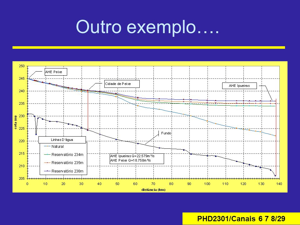 PHD2301/Canais 6 7 8/29 Outro exemplo….