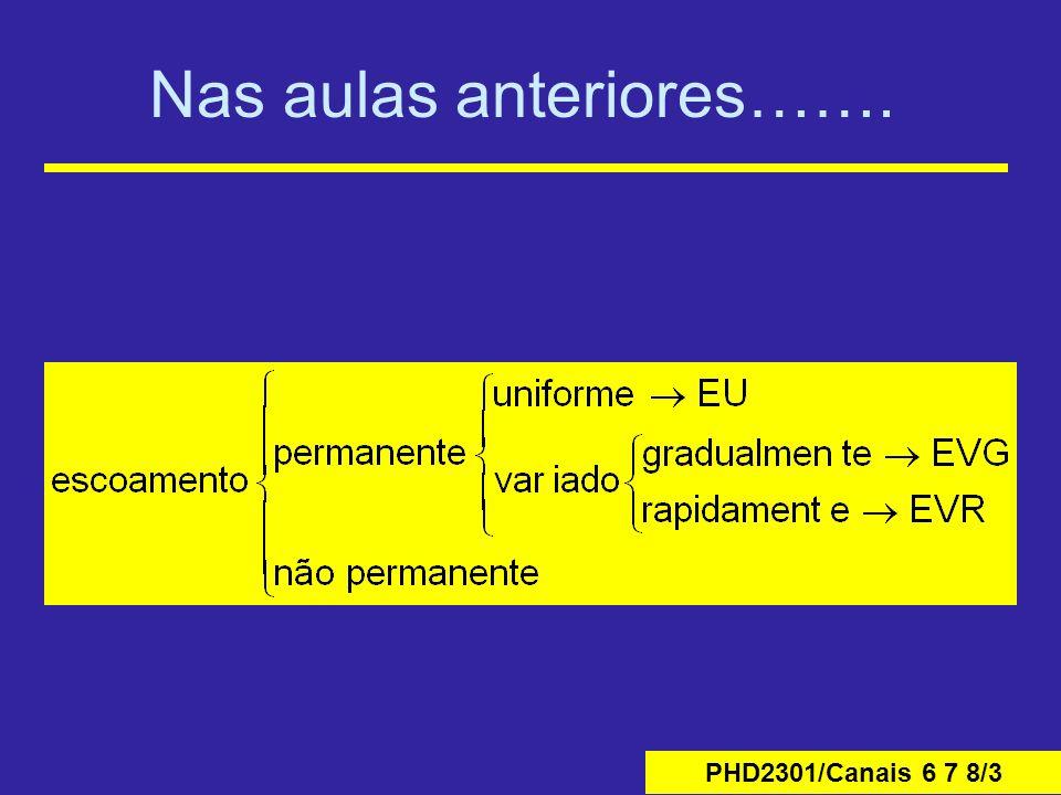 PHD2301/Canais 6 7 8/3 Nas aulas anteriores…….