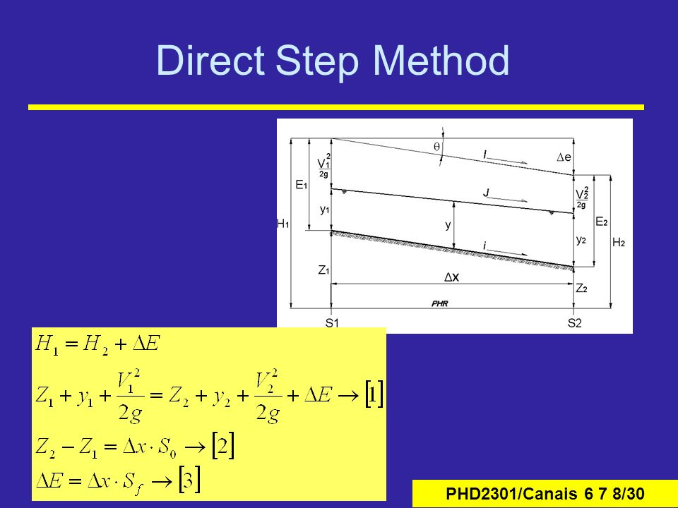 PHD2301/Canais 6 7 8/30 Direct Step Method