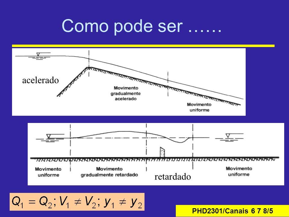 PHD2301/Canais 6 7 8/26 Exemplo 4 Um canal de seção retangular, muito largo, tem vazão de 5 m³/s/m, declividade 0,40 m/km e rugosidade 0,021 (Manning).