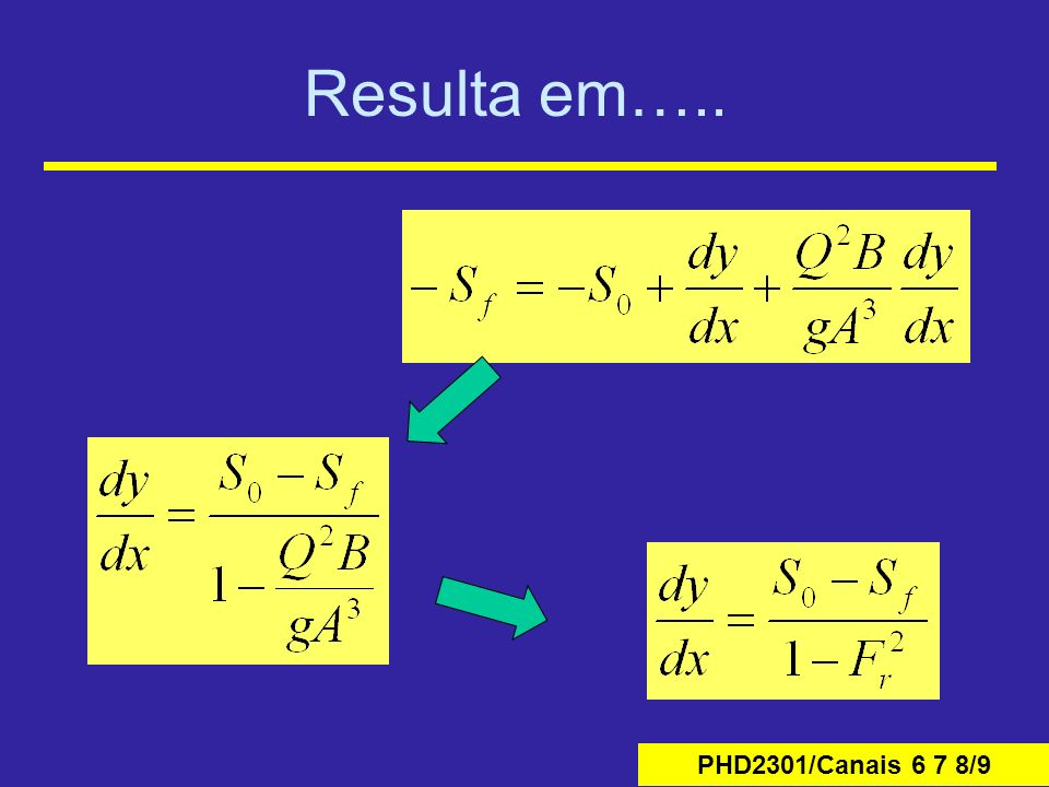 PHD2301/Canais 6 7 8/40 Exemplo 5 Um canal de seção retangular, com largura 1,85m, tem vazão de 4,5 m³/s/m, declividade 0,40 m/km e rugosidade 0,021 (Manning).