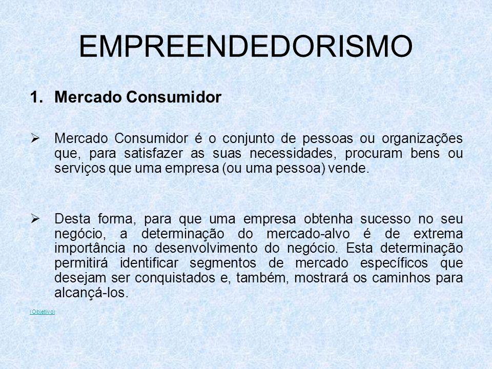 EMPREENDEDORISMO 1.Mercado Consumidor Mercado Consumidor é o conjunto de pessoas ou organizações que, para satisfazer as suas necessidades, procuram b
