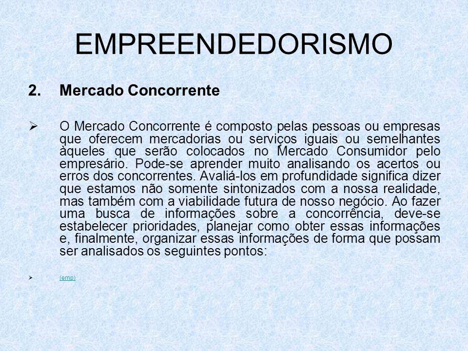 EMPREENDEDORISMO 2.Mercado Concorrente O Mercado Concorrente é composto pelas pessoas ou empresas que oferecem mercadorias ou serviços iguais ou semel