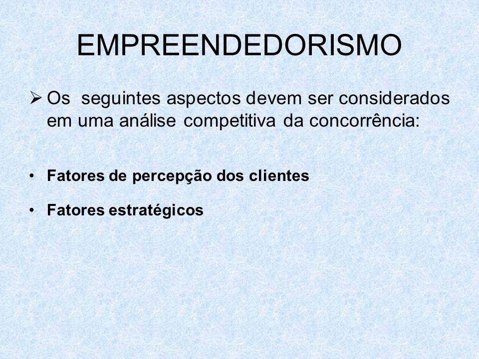 EMPREENDEDORISMO Os seguintes aspectos devem ser considerados em uma análise competitiva da concorrência: Fatores de percepção dos clientes Fatores es