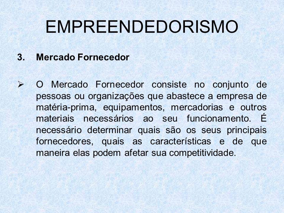 EMPREENDEDORISMO 3.Mercado Fornecedor O Mercado Fornecedor consiste no conjunto de pessoas ou organizações que abastece a empresa de matéria-prima, eq