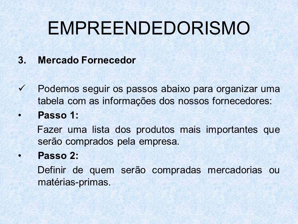 EMPREENDEDORISMO 3.Mercado Fornecedor Podemos seguir os passos abaixo para organizar uma tabela com as informações dos nossos fornecedores: Passo 1: F