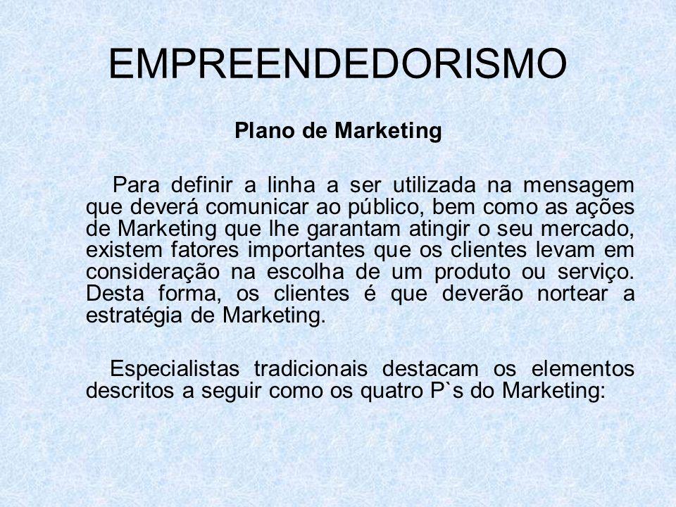 EMPREENDEDORISMO Plano de Marketing Para definir a linha a ser utilizada na mensagem que deverá comunicar ao público, bem como as ações de Marketing q