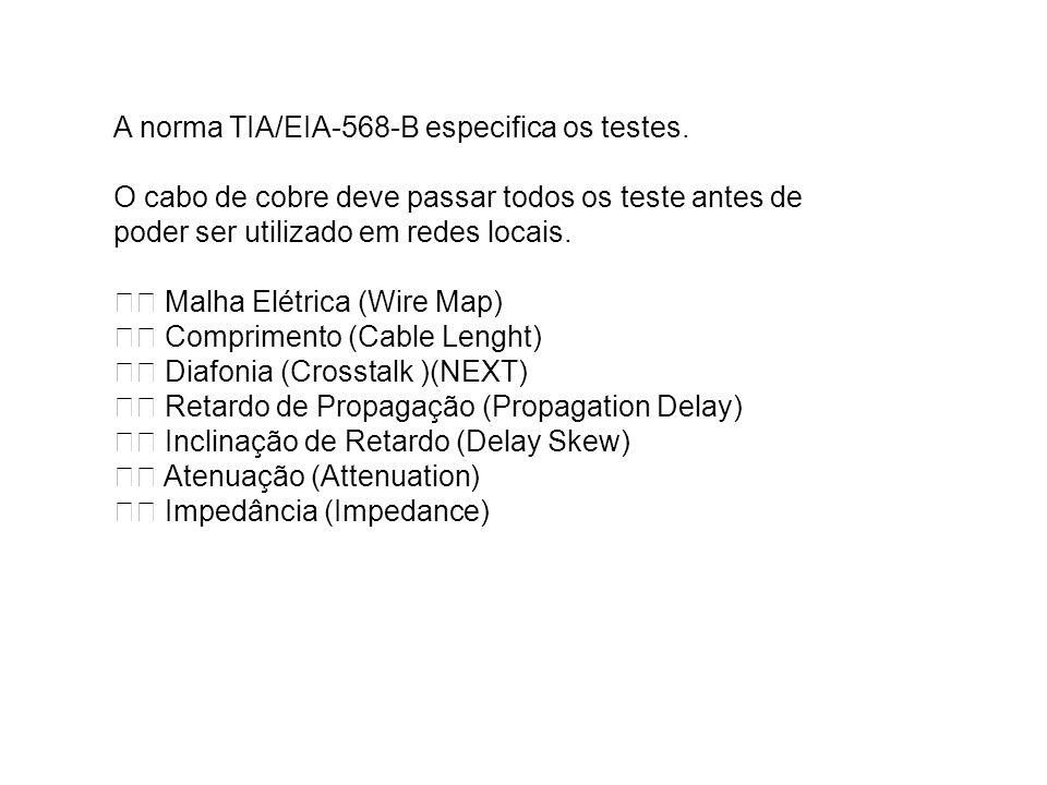 A norma TIA/EIA-568-B especifica os testes. O cabo de cobre deve passar todos os teste antes de poder ser utilizado em redes locais. Malha Elétrica (W
