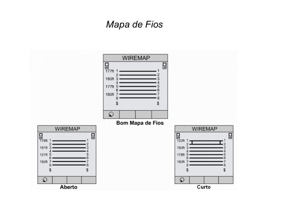 Mapa de Fios