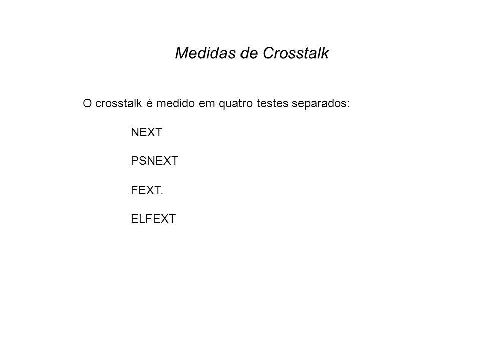 Medidas de Crosstalk O crosstalk é medido em quatro testes separados: NEXT PSNEXT FEXT. ELFEXT