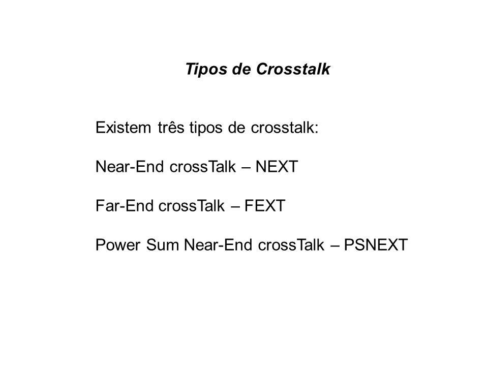 Tipos de Crosstalk Existem três tipos de crosstalk: Near-End crossTalk – NEXT Far-End crossTalk – FEXT Power Sum Near-End crossTalk – PSNEXT