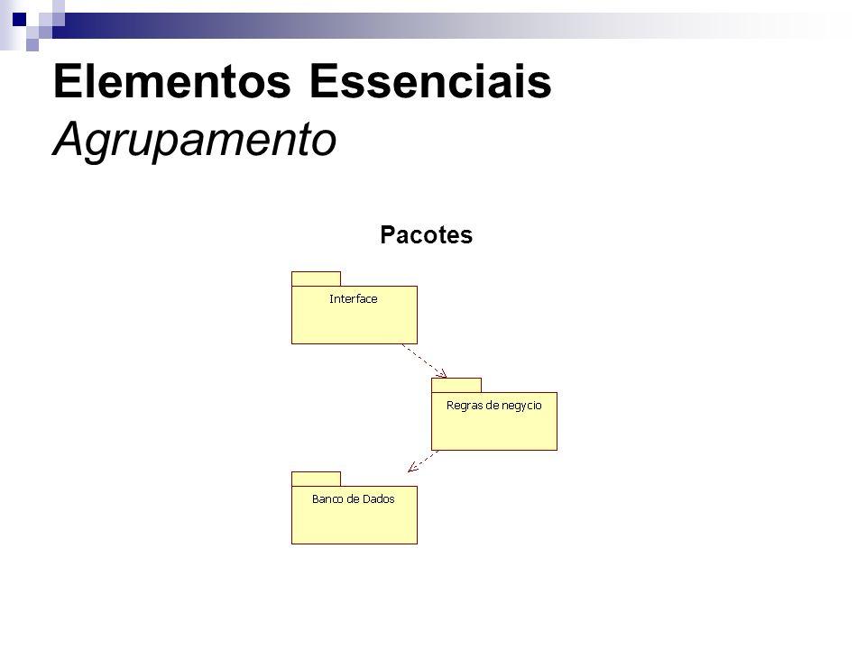 Elementos Essenciais Agrupamento Pacotes