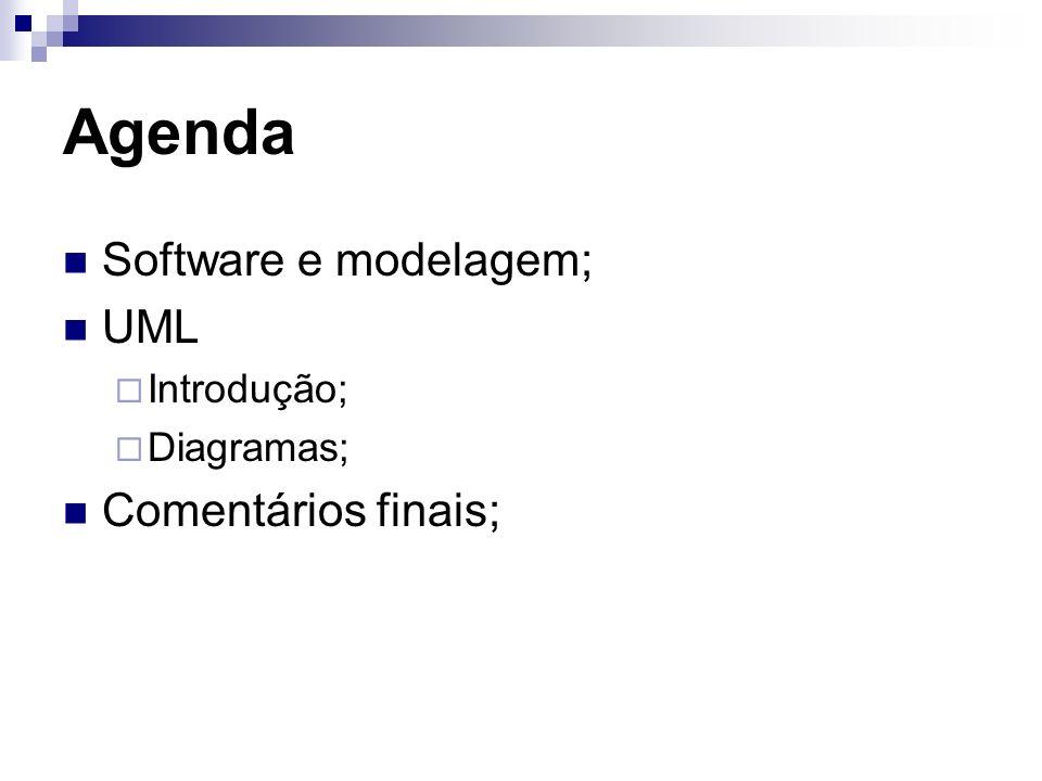 Características da UML É uma linguagem visual; É independente de linguagem de programação; É independente de processo de desenvolvimento; Não é uma linguagem de programação; Não é uma metodologia.