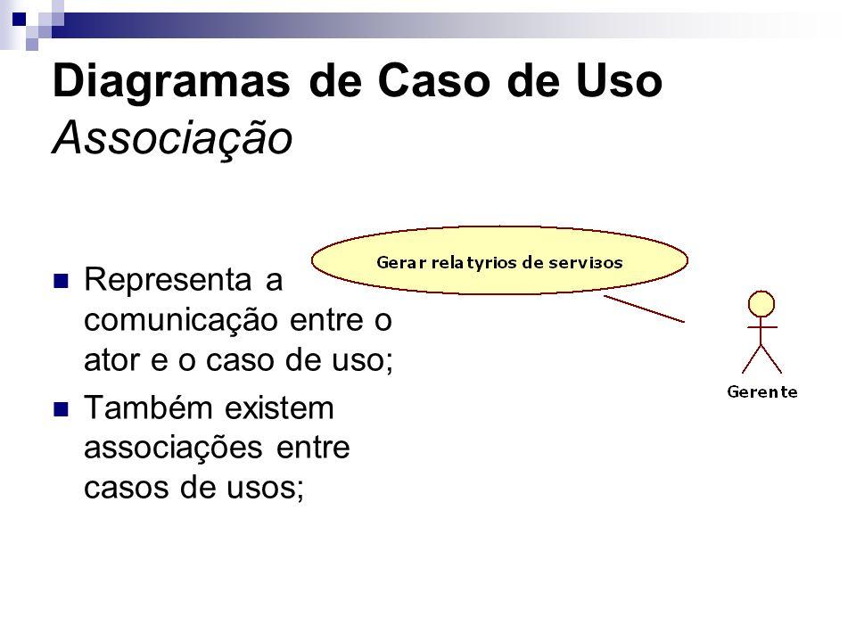 Diagramas de Caso de Uso Associação Representa a comunicação entre o ator e o caso de uso; Também existem associações entre casos de usos;