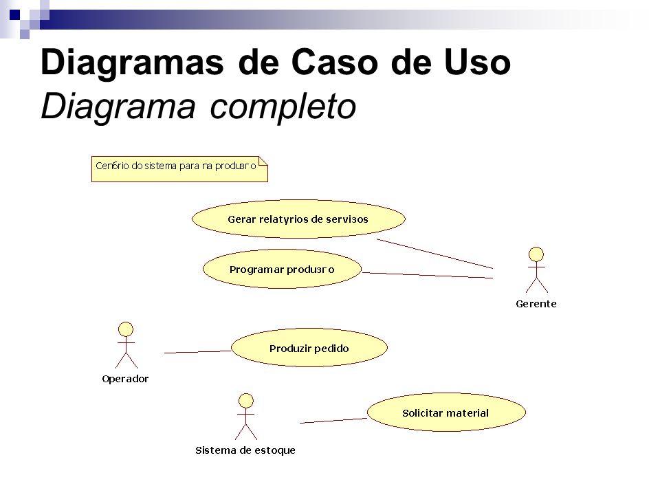 Diagramas de Caso de Uso Diagrama completo
