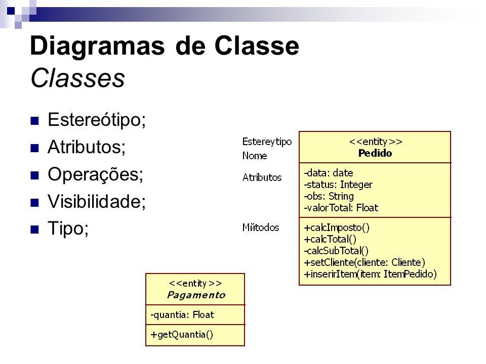 Diagramas de Classe Classes Estereótipo; Atributos; Operações; Visibilidade; Tipo;