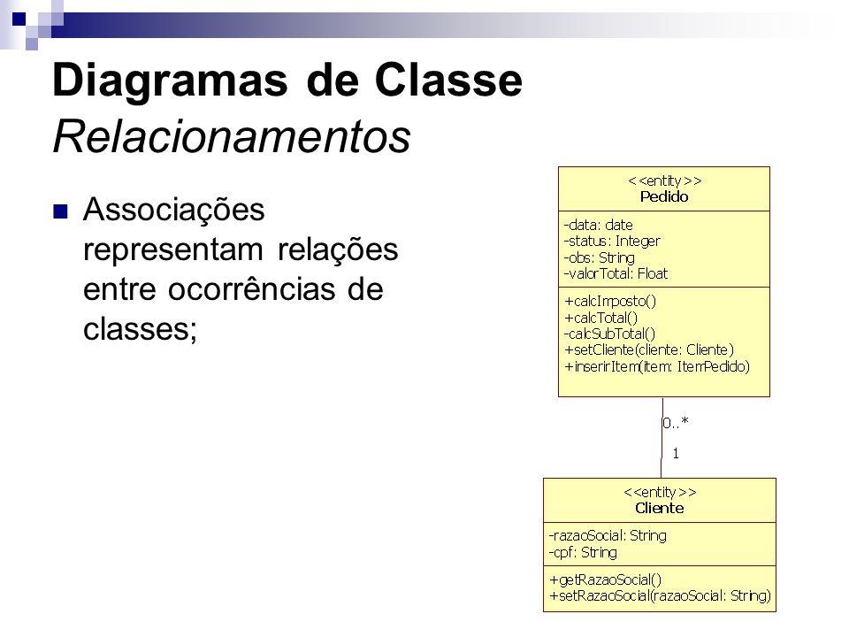 Diagramas de Classe Relacionamentos Associações representam relações entre ocorrências de classes;
