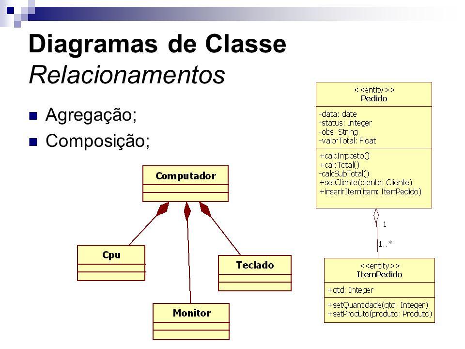 Diagramas de Classe Relacionamentos Agregação; Composição;