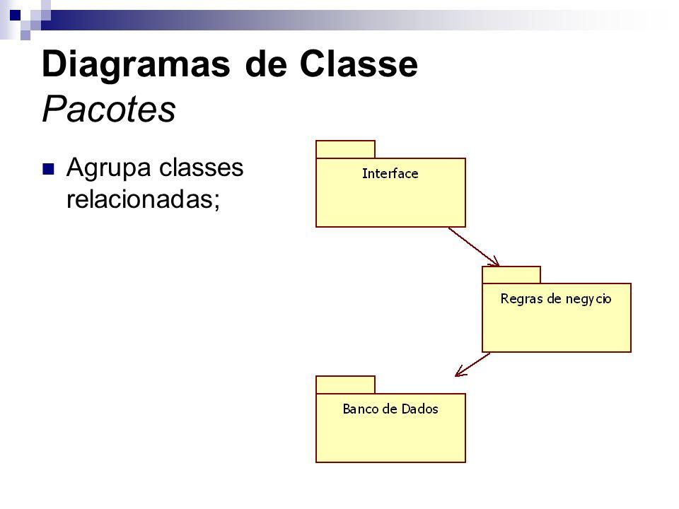 Diagramas de Classe Pacotes Agrupa classes relacionadas;
