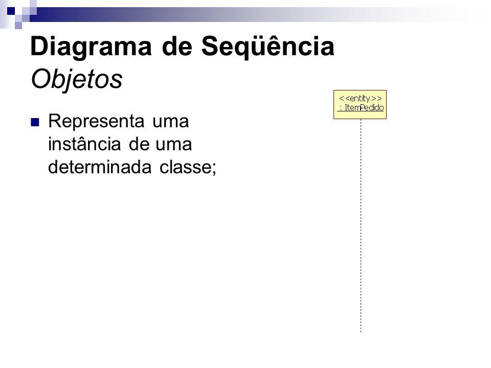 Diagrama de Seqüência Objetos Representa uma instância de uma determinada classe;