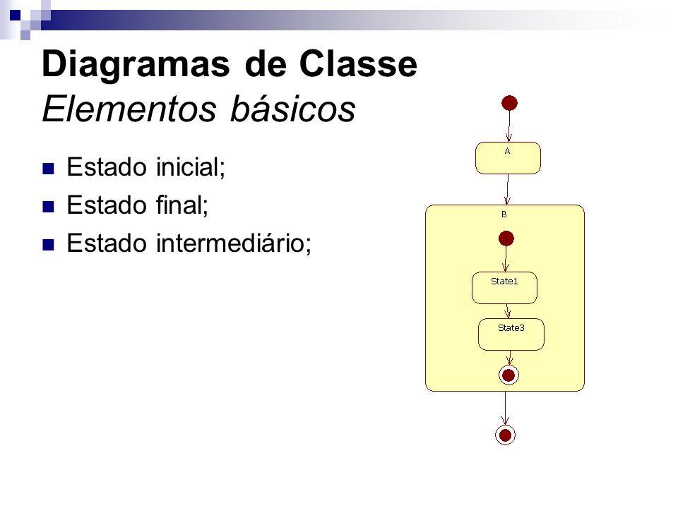 Diagramas de Classe Elementos básicos Estado inicial; Estado final; Estado intermediário;
