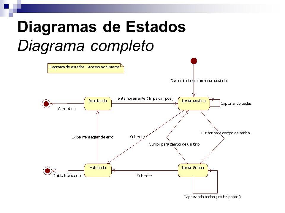 Diagramas de Estados Diagrama completo