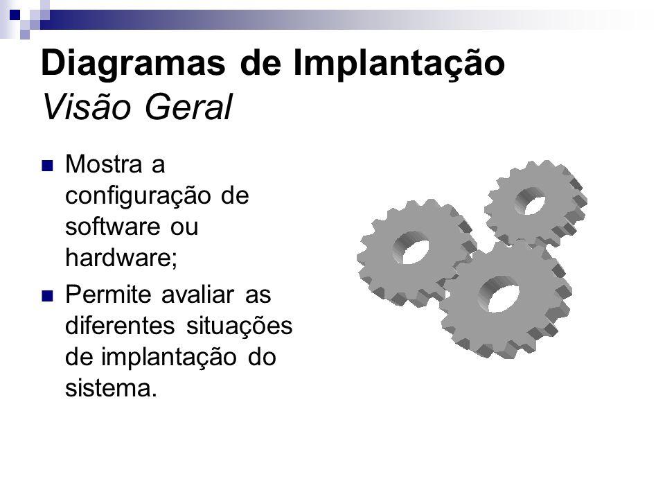 Diagramas de Implantação Visão Geral Mostra a configuração de software ou hardware; Permite avaliar as diferentes situações de implantação do sistema.
