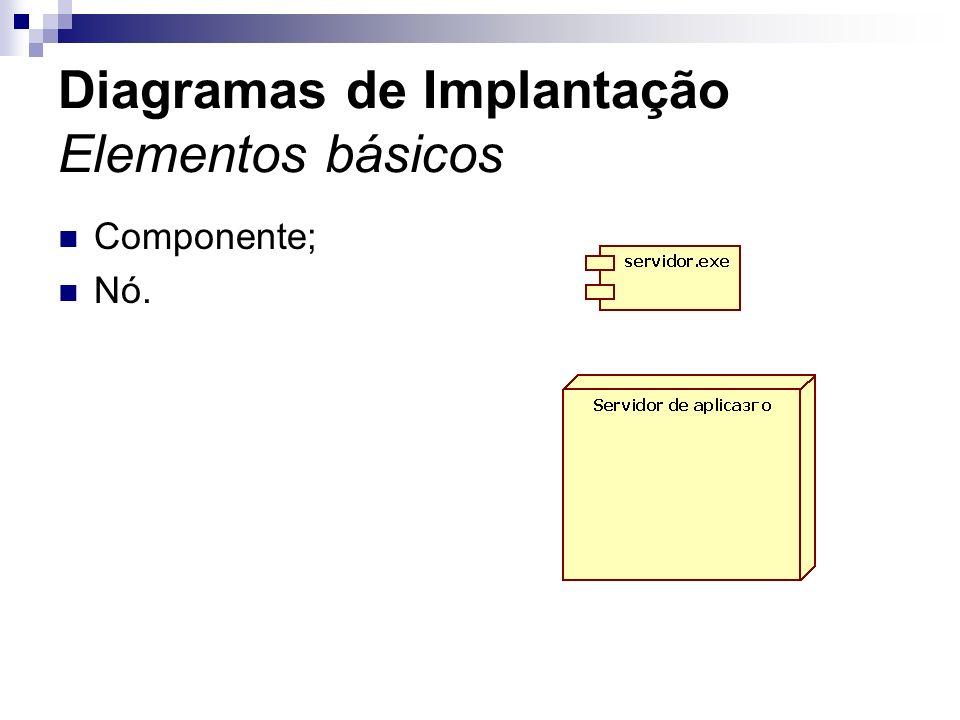 Diagramas de Implantação Elementos básicos Componente; Nó.
