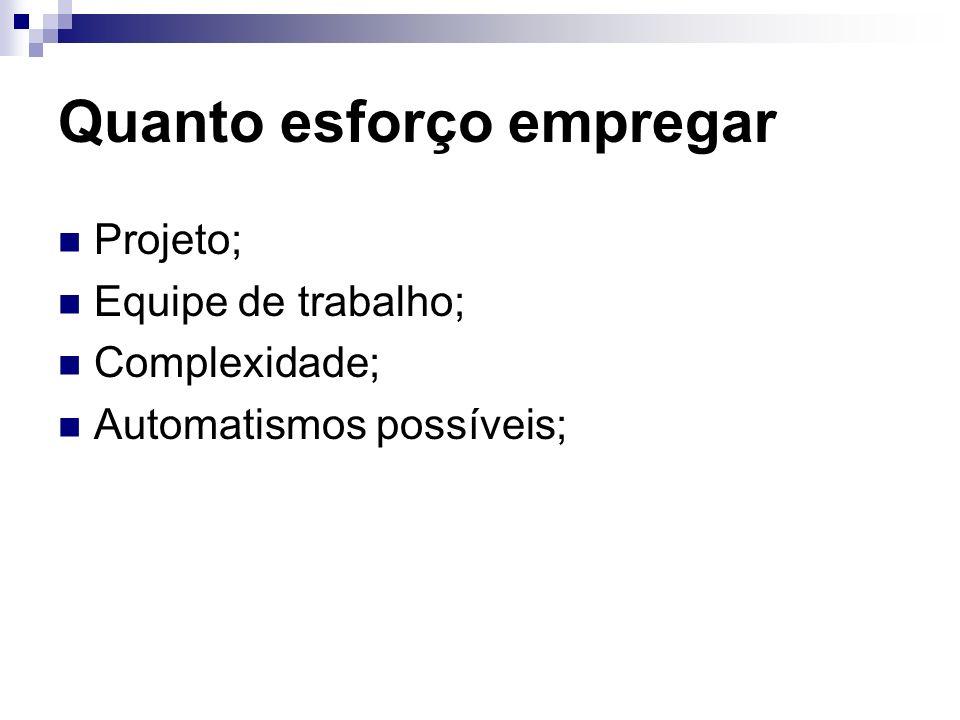 Quanto esforço empregar Projeto; Equipe de trabalho; Complexidade; Automatismos possíveis;