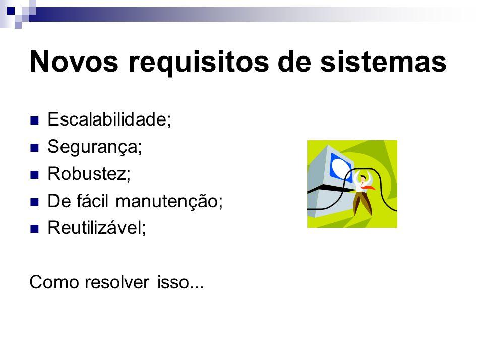 Novos requisitos de sistemas Escalabilidade; Segurança; Robustez; De fácil manutenção; Reutilizável; Como resolver isso...