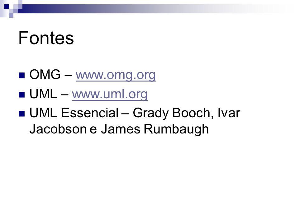 Fontes OMG – www.omg.orgwww.omg.org UML – www.uml.orgwww.uml.org UML Essencial – Grady Booch, Ivar Jacobson e James Rumbaugh