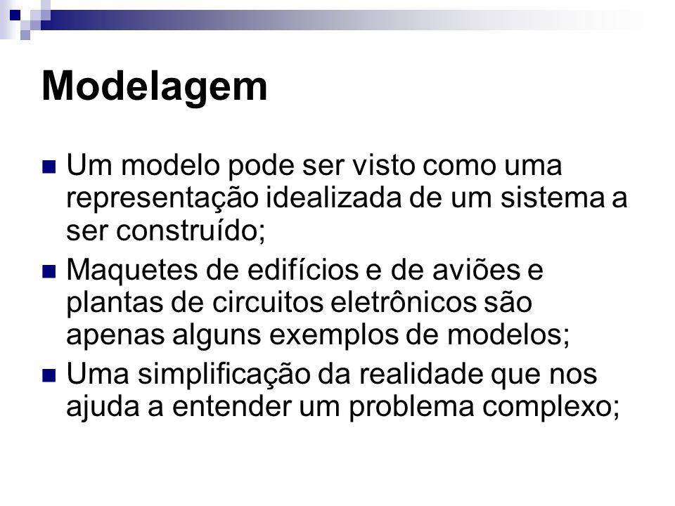 Modelagem Um modelo pode ser visto como uma representação idealizada de um sistema a ser construído; Maquetes de edifícios e de aviões e plantas de circuitos eletrônicos são apenas alguns exemplos de modelos; Uma simplificação da realidade que nos ajuda a entender um problema complexo;