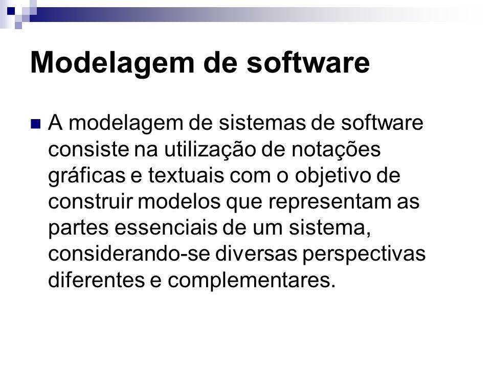 Modelagem de software A modelagem de sistemas de software consiste na utilização de notações gráficas e textuais com o objetivo de construir modelos que representam as partes essenciais de um sistema, considerando-se diversas perspectivas diferentes e complementares.