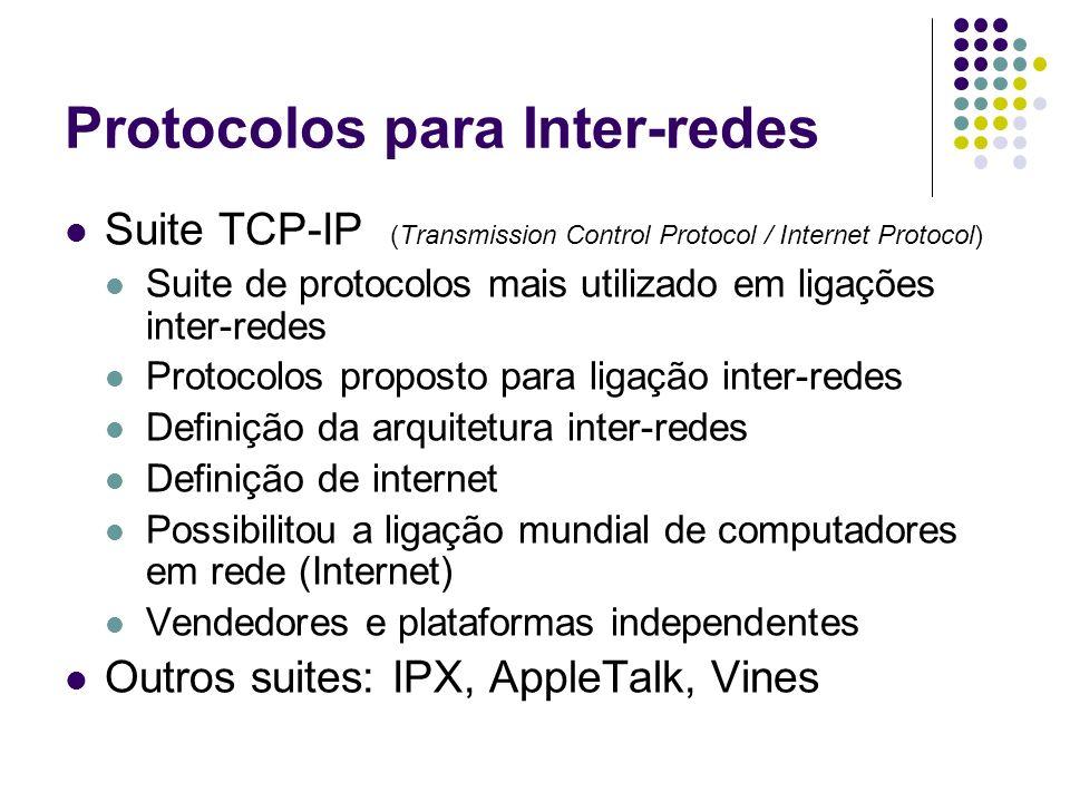 Protocolos para Inter-redes Suite TCP-IP (Transmission Control Protocol / Internet Protocol) Suite de protocolos mais utilizado em ligações inter-rede