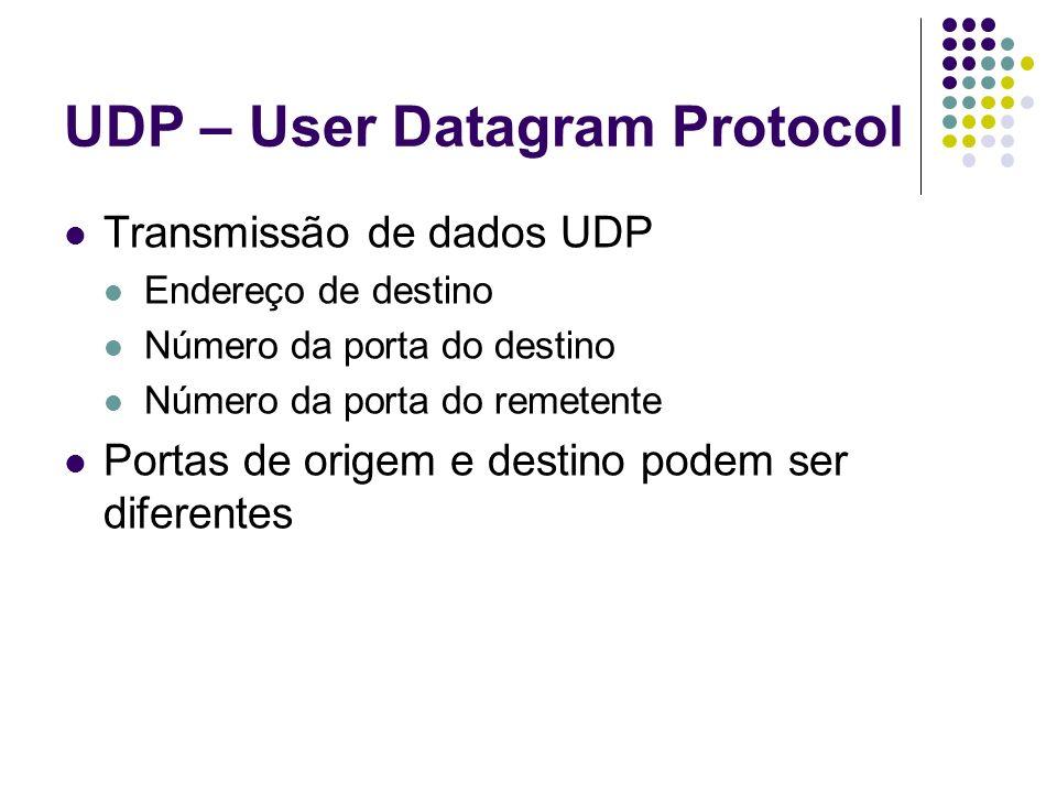 UDP – User Datagram Protocol Transmissão de dados UDP Endereço de destino Número da porta do destino Número da porta do remetente Portas de origem e d