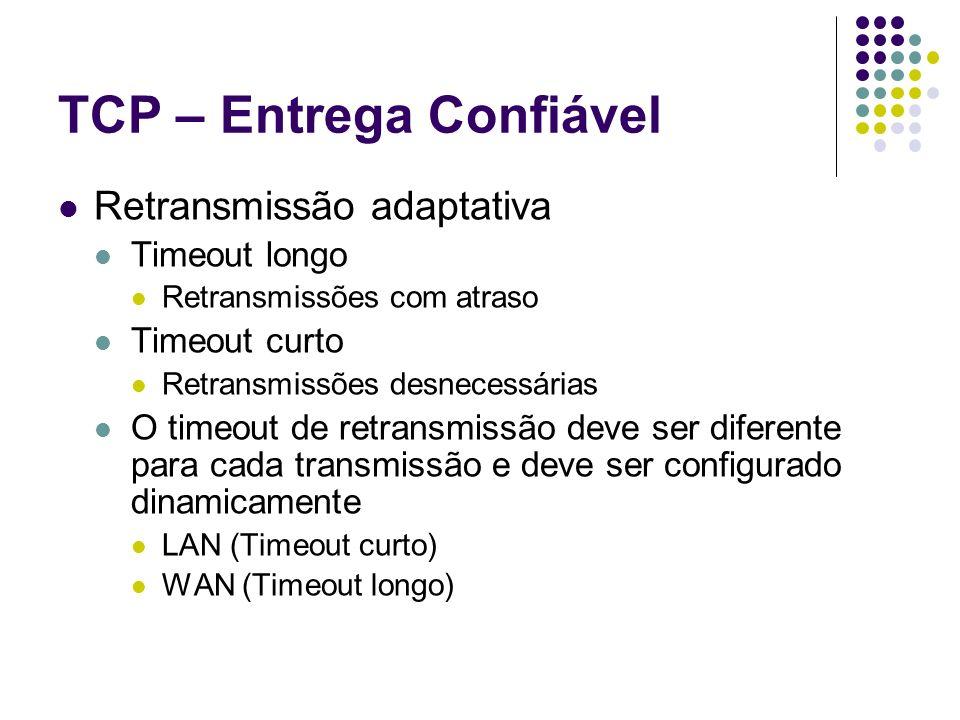 TCP – Entrega Confiável Retransmissão adaptativa Timeout longo Retransmissões com atraso Timeout curto Retransmissões desnecessárias O timeout de retr