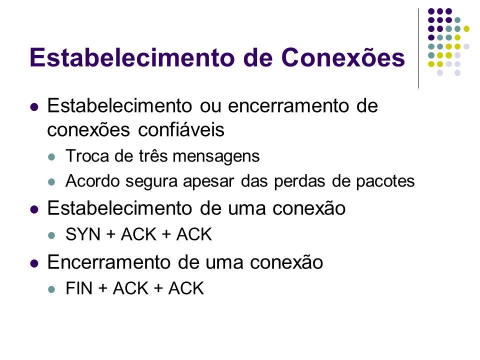 Estabelecimento de Conexões Estabelecimento ou encerramento de conexões confiáveis Troca de três mensagens Acordo segura apesar das perdas de pacotes