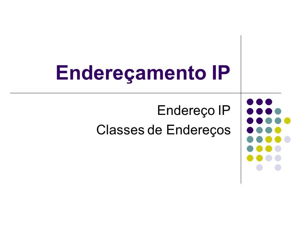 Endereçamento IP Endereço IP Classes de Endereços