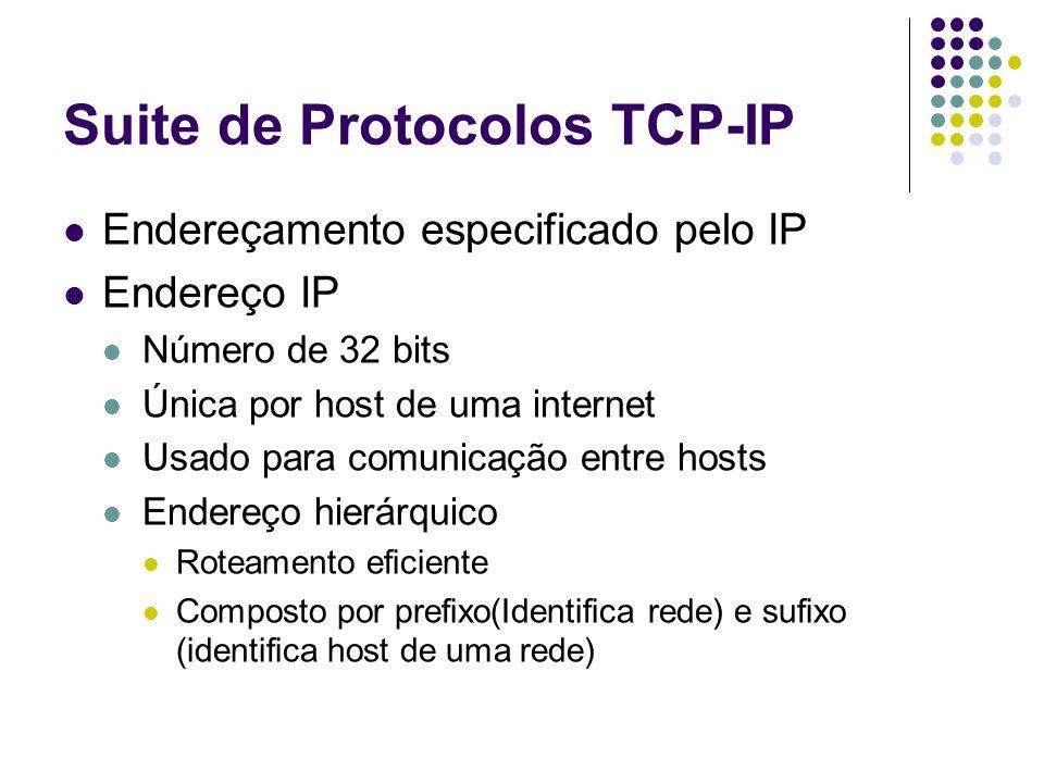 Suite de Protocolos TCP-IP Endereçamento especificado pelo IP Endereço IP Número de 32 bits Única por host de uma internet Usado para comunicação entr