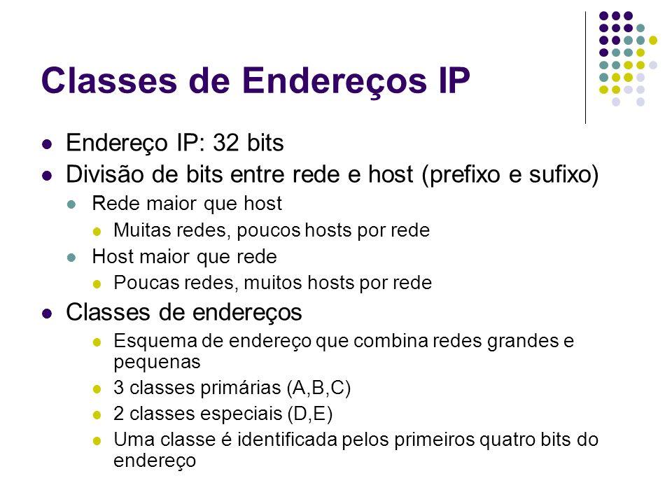 Classes de Endereços IP Endereço IP: 32 bits Divisão de bits entre rede e host (prefixo e sufixo) Rede maior que host Muitas redes, poucos hosts por r