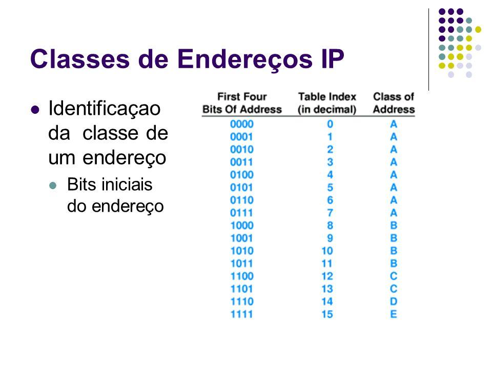 Classes de Endereços IP Notação decimal pontilhada Notação mais conveniente para usuários Conversão da notação de 32 bits em quatro números decimais de 8 bits, separados por pontos
