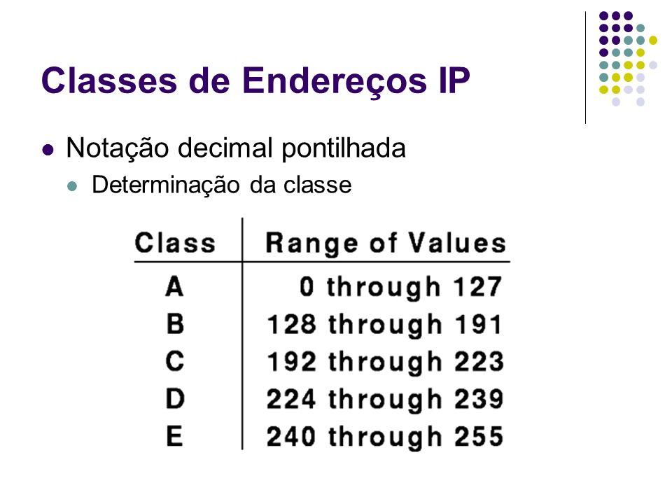 Classes de Endereços IP Notação decimal pontilhada Determinação da classe