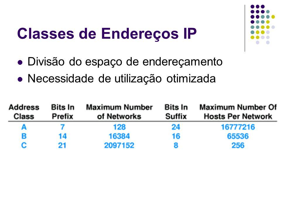 Classes de Endereços IP Divisão do espaço de endereçamento Necessidade de utilização otimizada