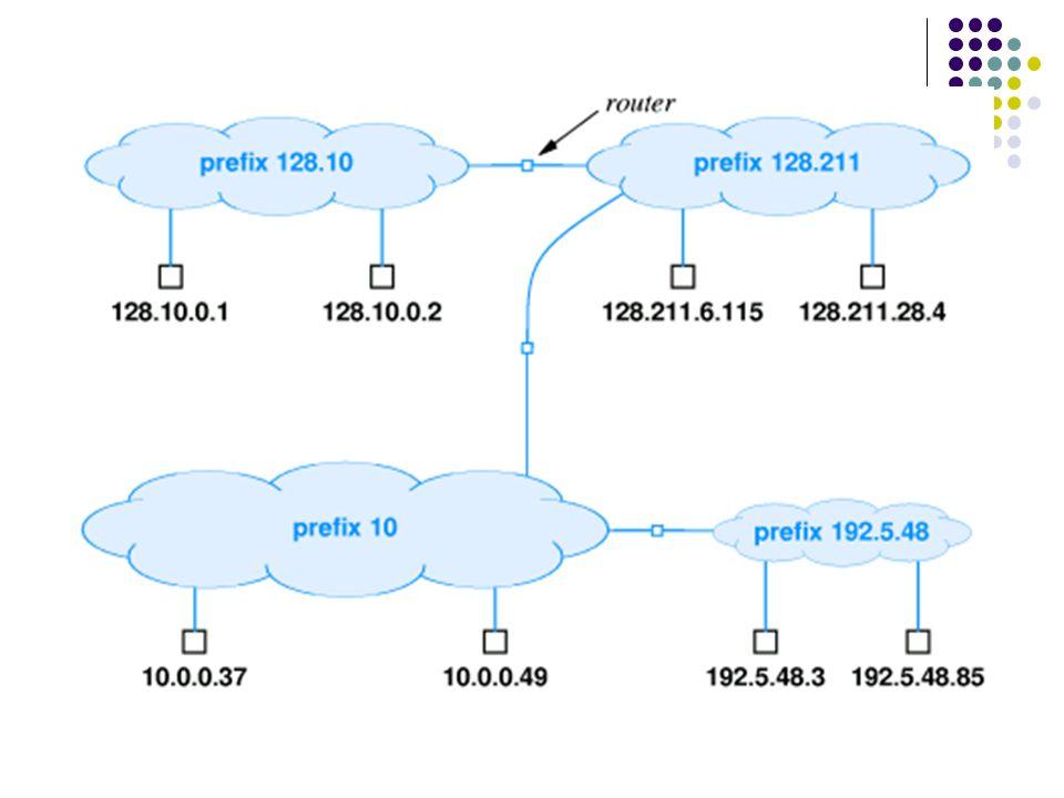 Endereços Especiais Endereço de Rede Referencia uma rede Valor: Bits do host com zero (128.211.0.0) Broadcast direcionado Referencia todos os hosts de uma rede Valor: Bits do host com um decimal(128.211.1.1) Broadcast limitado Referencia todos os hosts da rede local Valor: Bits de rede e host com um binario (255.255.255.255)