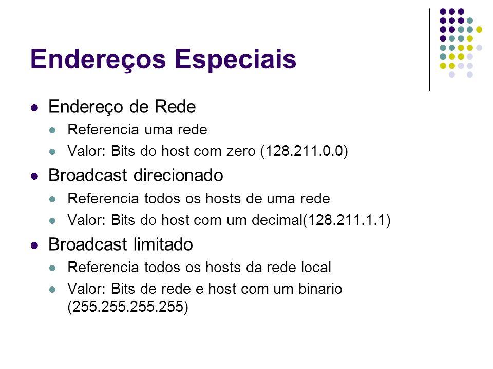 Endereços Especiais Endereço desse computador Referencia um host Valor: Bits de rede e host com zero (0.0.0.0) Loopback Endereço para teste de aplicativos de rede Não coloca dados no enlace Nenhum pacote deixa o host Em uma transmissão, ao chegar no nível 3, retorna para o nível 4, não sendo repassado para o nível 2 O endereço de loopback nunca aparece em um pacote que viaja através da rede Valor: Classe A 127 (127.0.0.1)