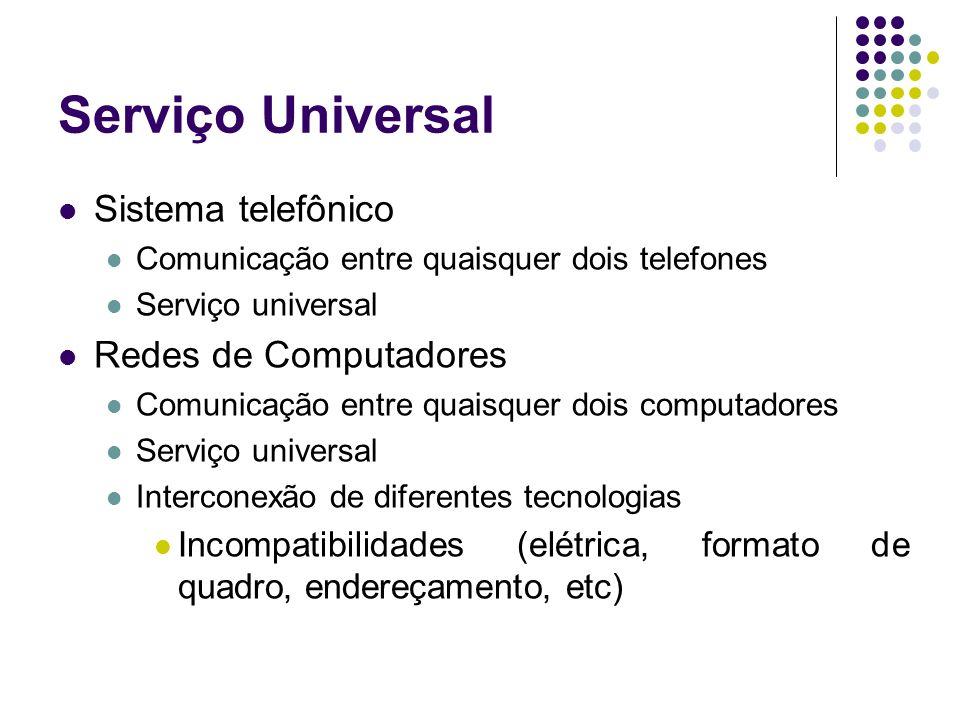 Serviço Universal Sistema telefônico Comunicação entre quaisquer dois telefones Serviço universal Redes de Computadores Comunicação entre quaisquer do