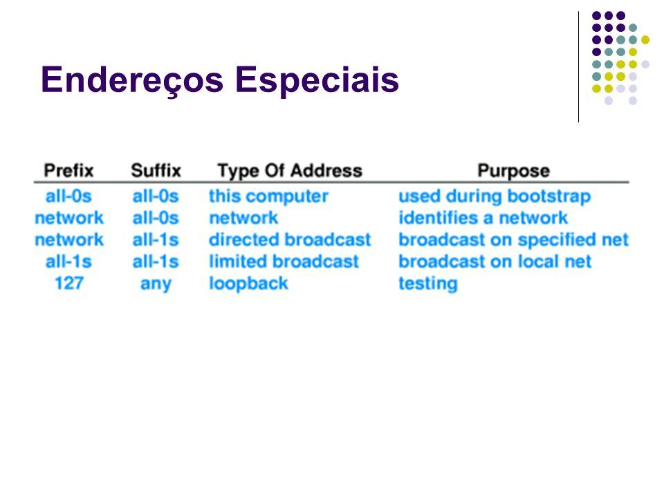 Roteadores e TCP-IP O endereço IP é atribuído a interface de rede, não a um computador Um roteador tem endereço IP Um roteador tem múltiplas interfaces de rede Um roteador tem múltiplos endereços IPs