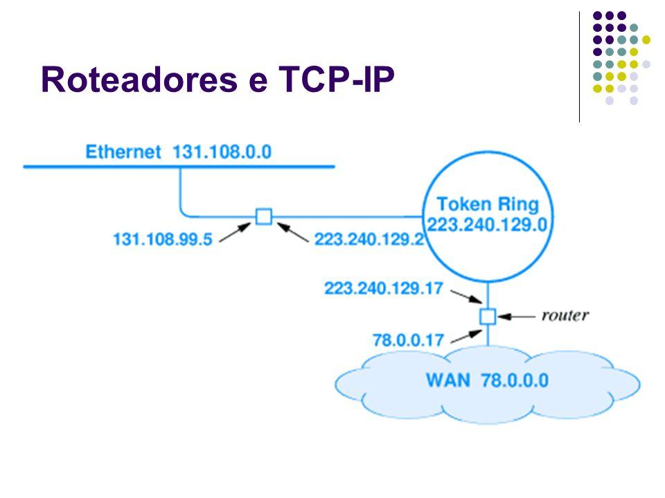 Resolução de Endereços Tabelas Computação Protocolo ARP