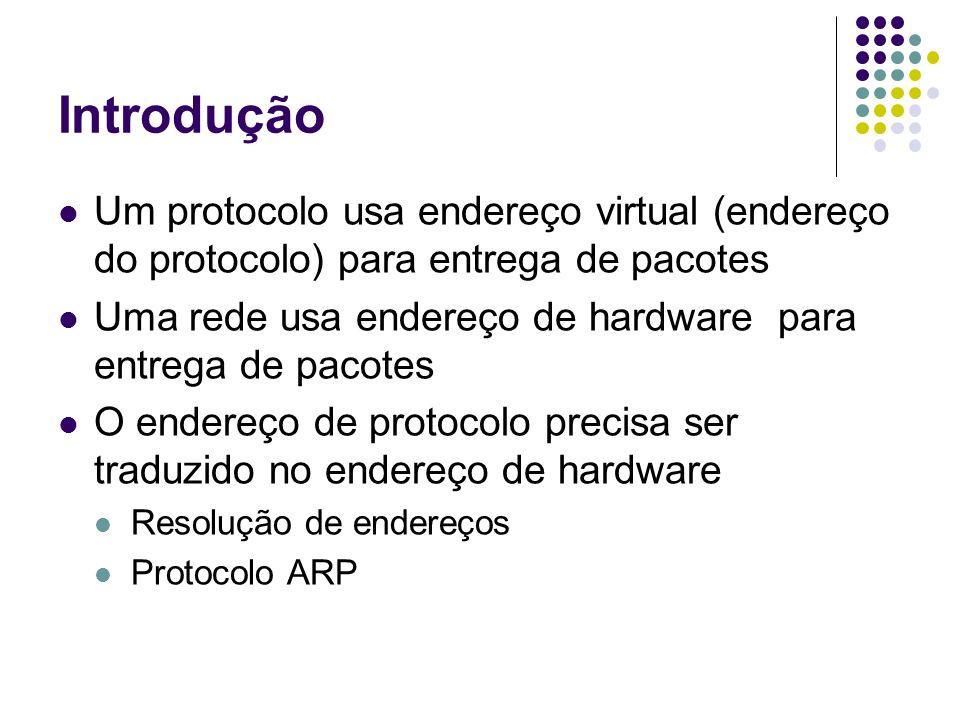 Resolução de Endereços Aplicações usam endereços de protocolos Rede virtual Esconde detalhes de hardware Tradução ocorre no nível 2 (Network Interface) Acima do nível 2 tem-se endereço IP O nível 2 traduz o endereço IP em endereço de hardware O nível 1 utiliza endereço de hardware