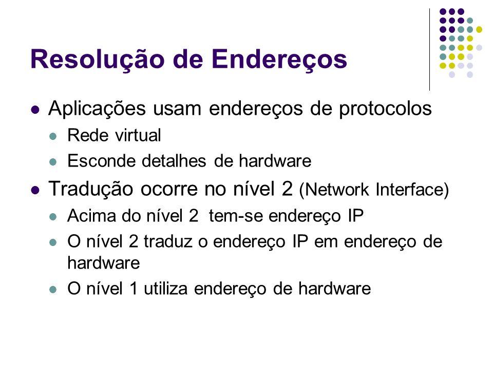 Resolução de Endereços Aplicações usam endereços de protocolos Rede virtual Esconde detalhes de hardware Tradução ocorre no nível 2 (Network Interface